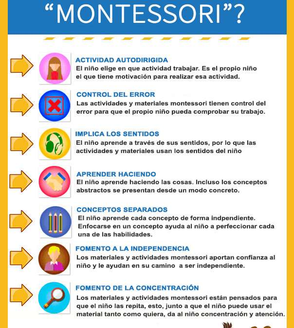Qué hace a una Actividad Montessori