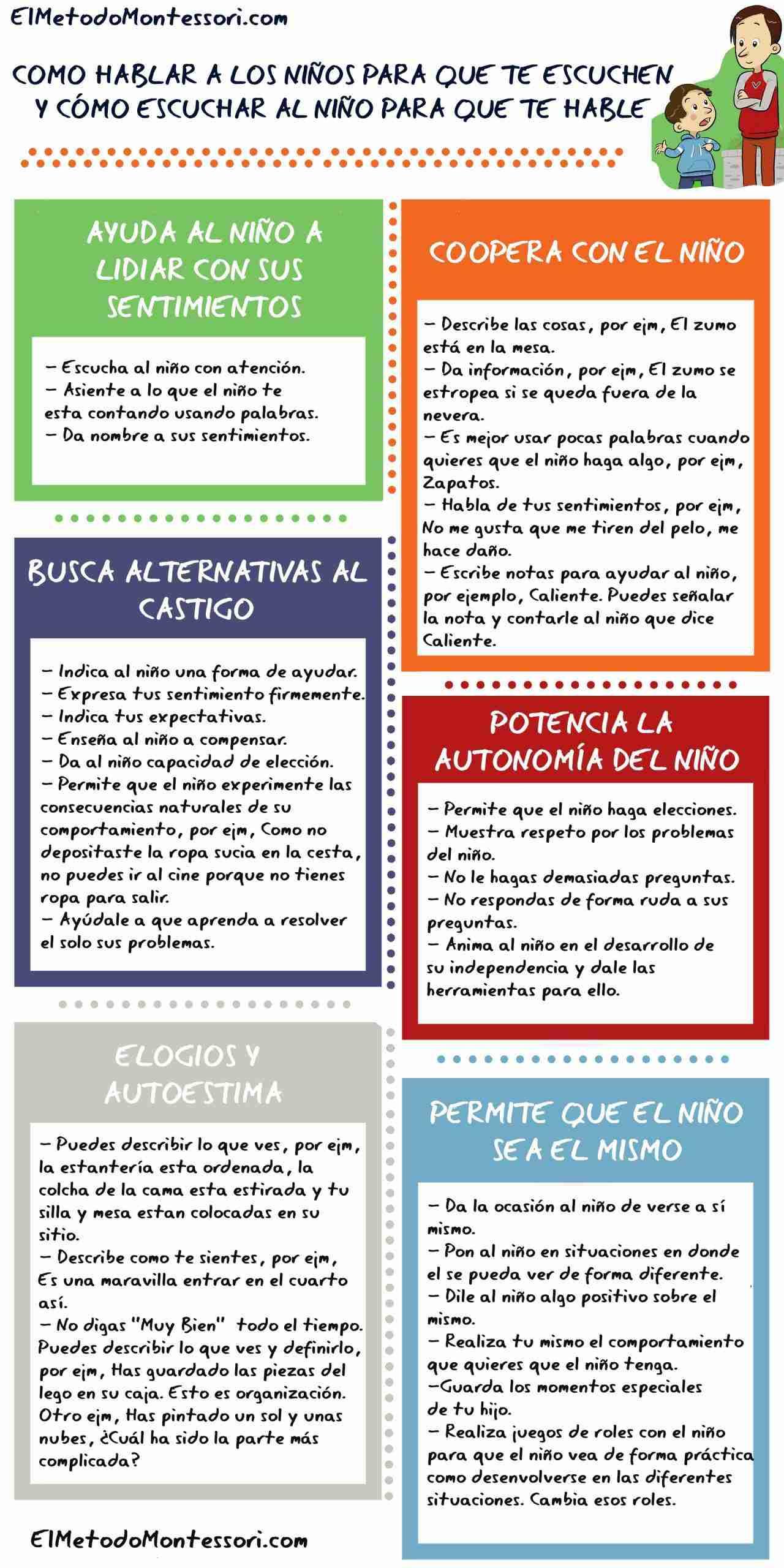 infografia como hablar a los niños
