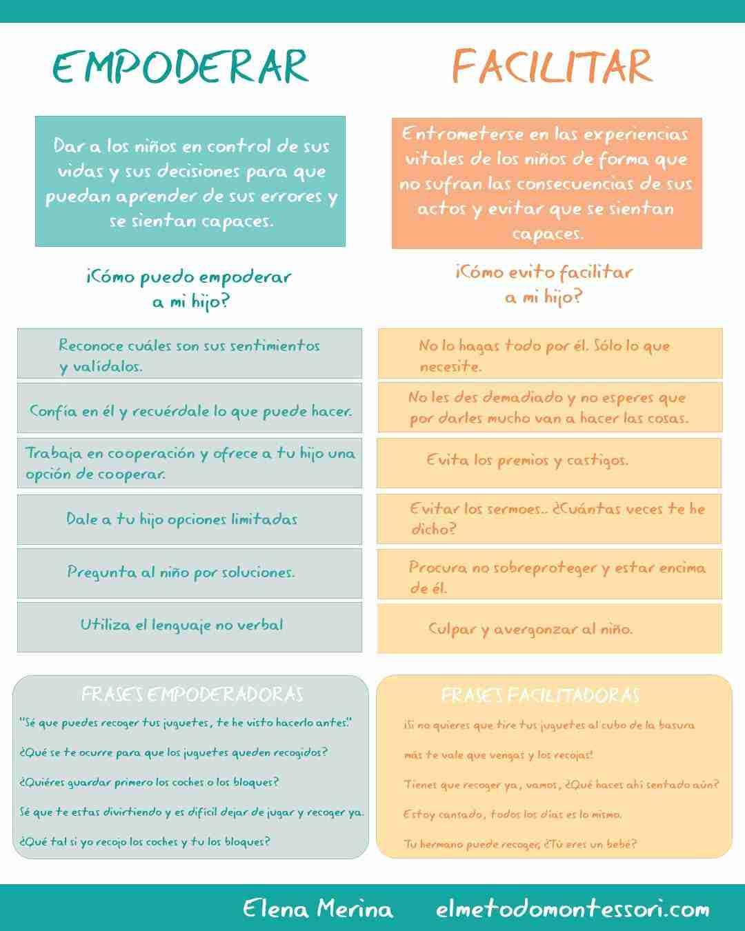 Ejemplos de Disciplina Positiva