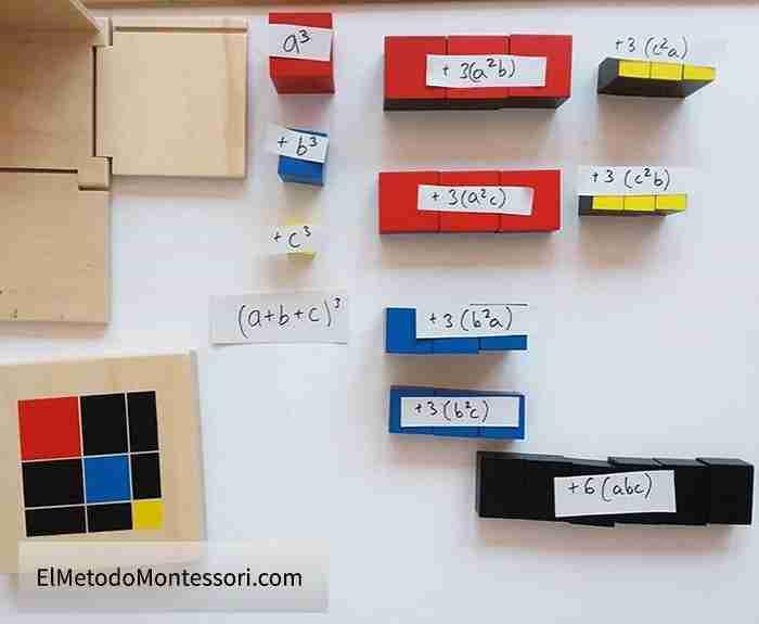Matemáticas Montessori ( Cubo del Binomio )